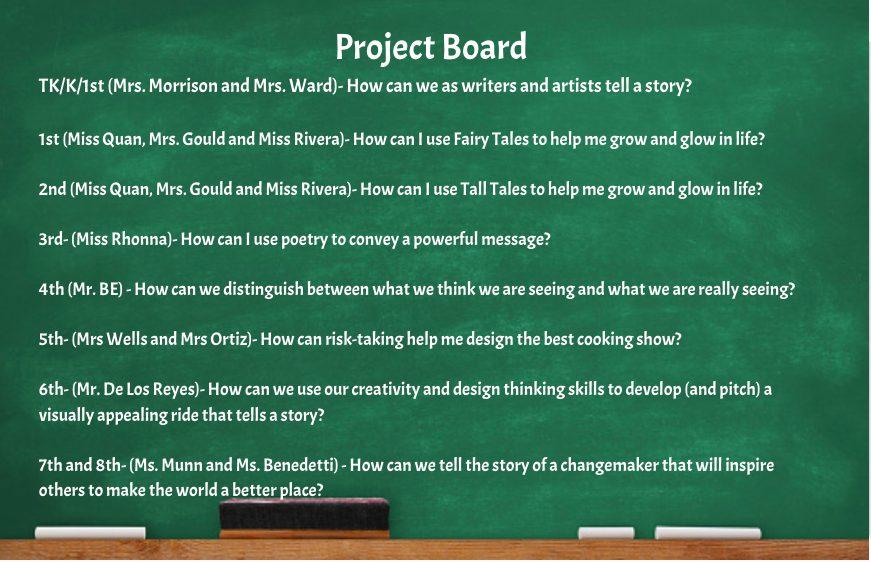 iLEAD Agua Dulce Project Board